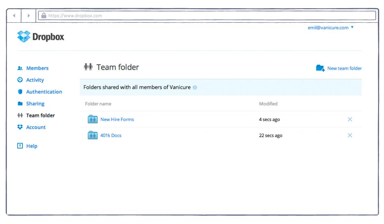 Dropbox team folders