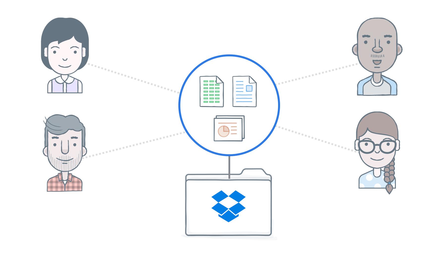 Dropbox shared folder