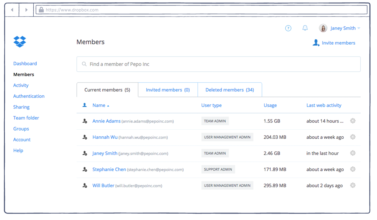 Dropbox for Business tiered admin roles