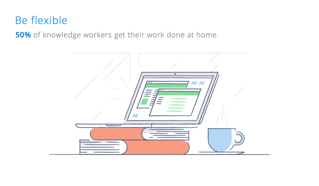 Be flexible: 50% of knowledge workers get their work done at home.