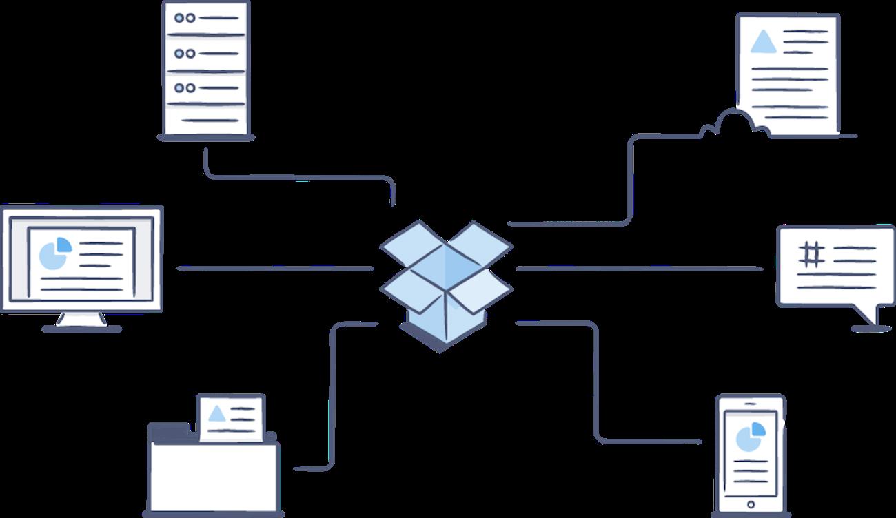 Illustration for DBX Platform post