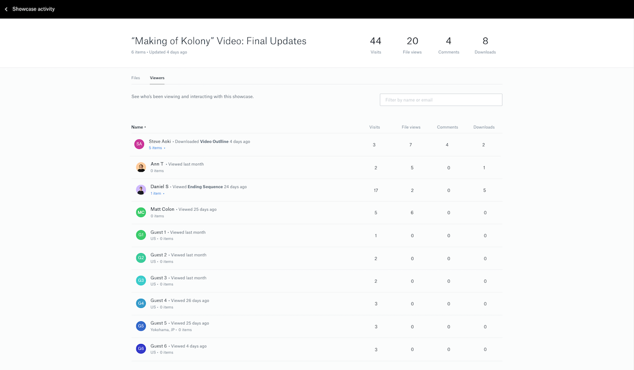 Behind Steve Aoki's creative process   Dropbox Blog