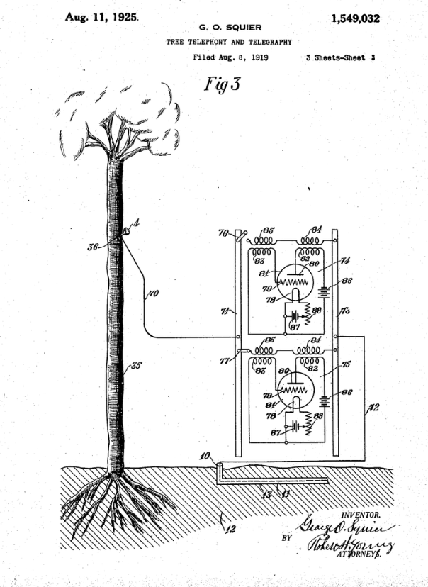 Illustration showing tree and telephony patent filed by Major General George O. Squier. Source: https://patents.google.com/patent/US1549032