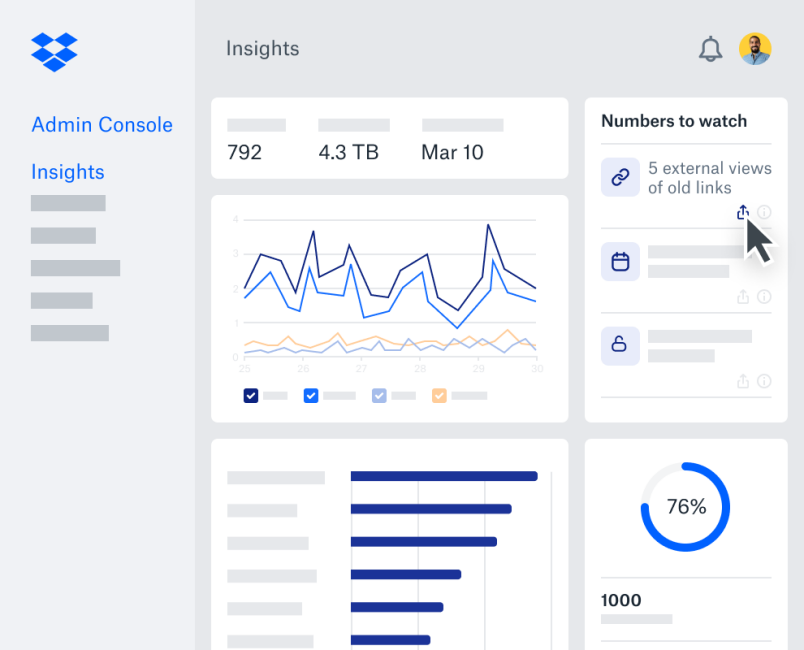 "Dropbox insights dashboard, with cursor hovering over ""Numbers to watch"" section"