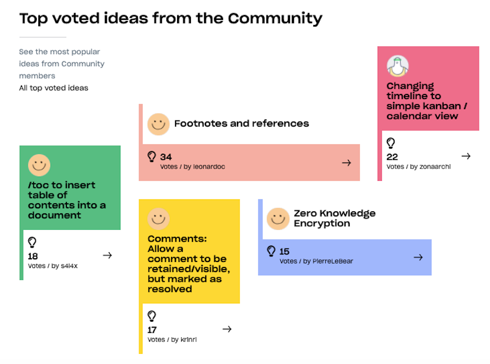 Screenshot of top-voted ideas on the Dropbox Community
