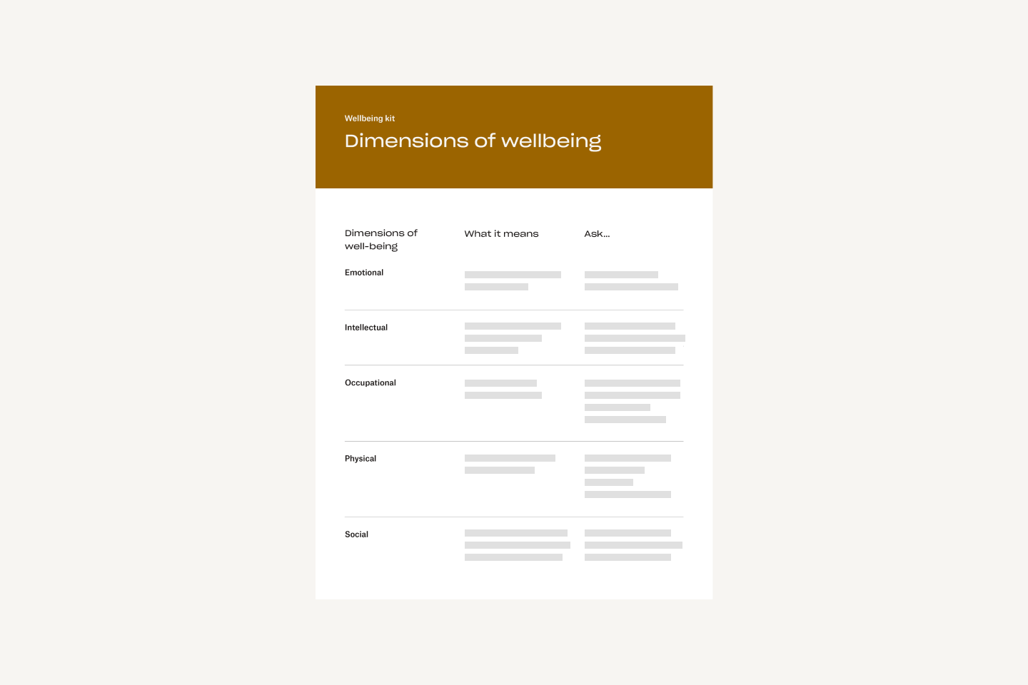 Dimensions of wellbeing