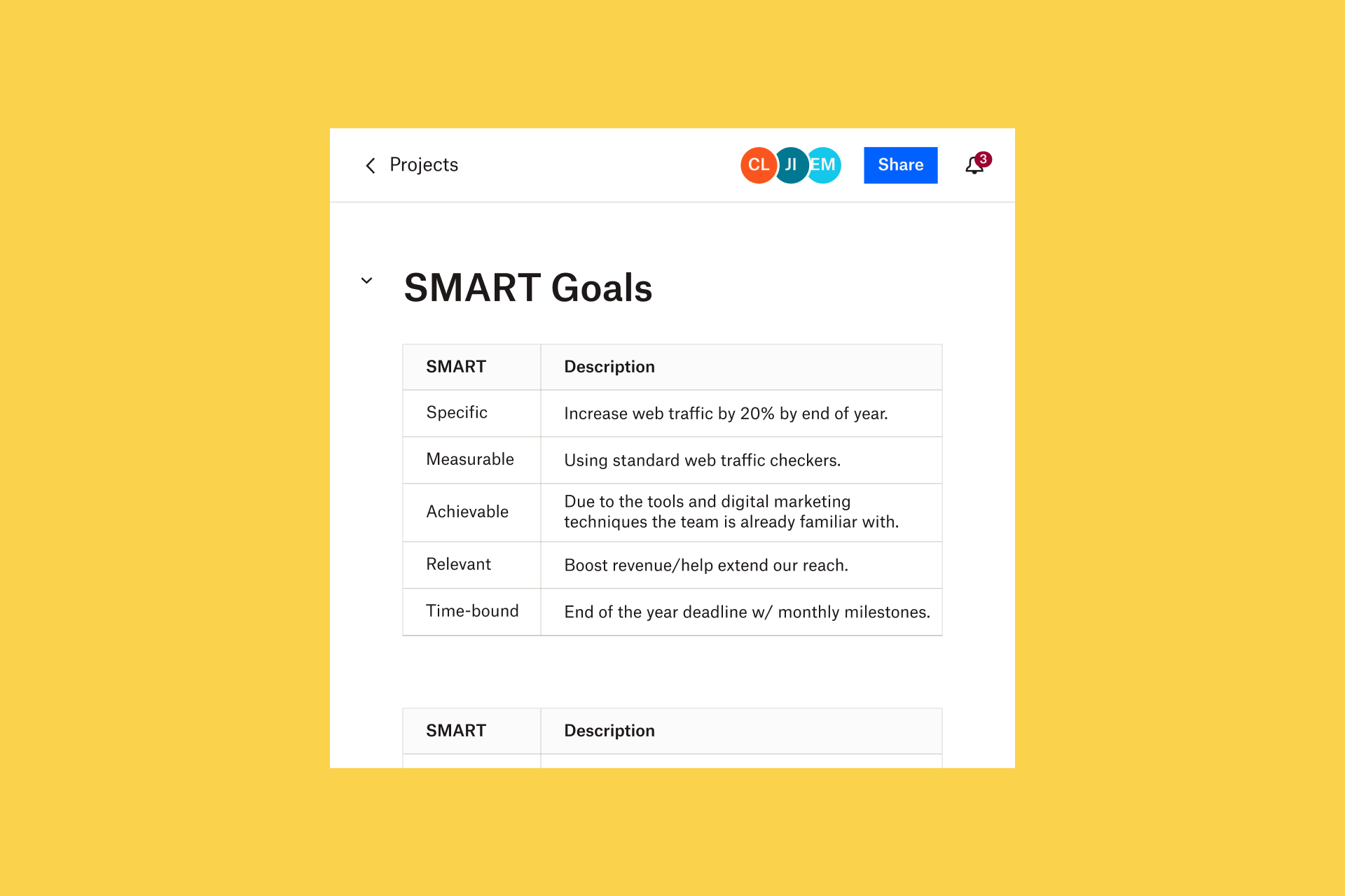 A Paper doc shows a table breaking a SMART goal down into the five elements of a SMART goal, with a description for each.