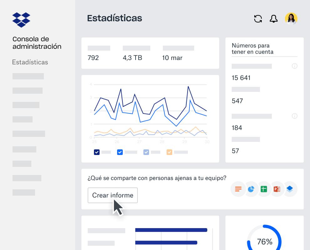 Panel de estadísticas dentro de la consola de administración de Dropbox Business
