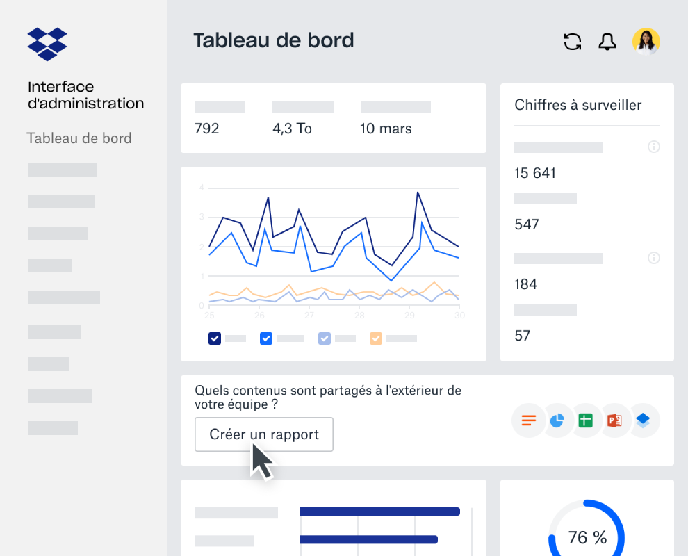 Tableau de bord dans l'interface d'administration Dropbox Business