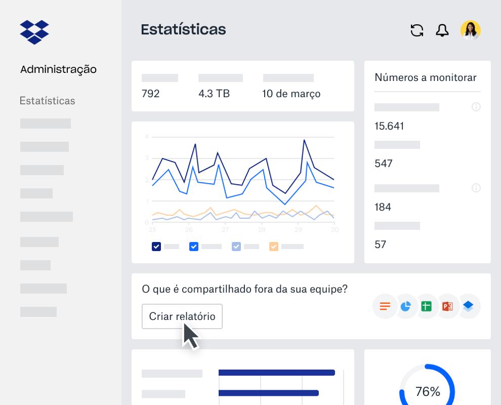Painel de estatísticas na Administração do Dropbox Business