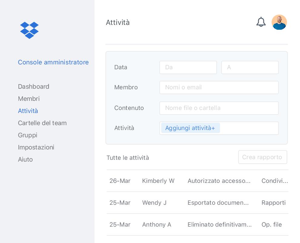 Console amministratore Dropbox con un elenco dell'attività collaboratore di esempio nell'ambito di un team Dropbox.