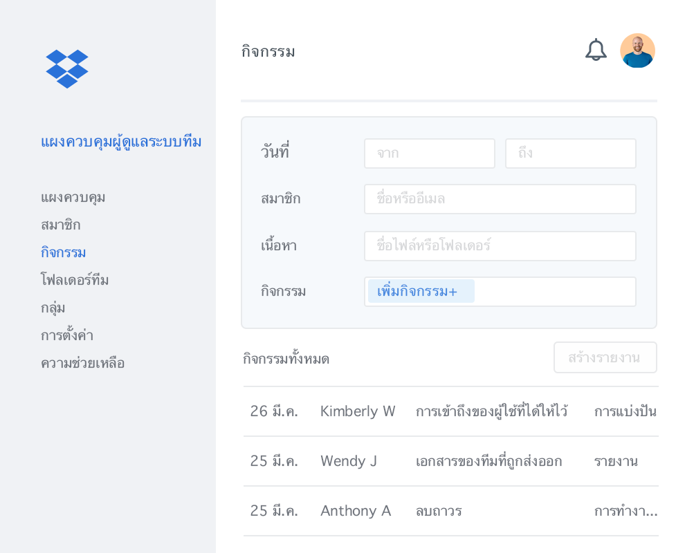 แผงควบคุมของผู้ดูแลทีม Dropbox ที่มีตัวอย่างรายการกิจกรรมของผู้ร่วมมือภายในทีม Dropbox