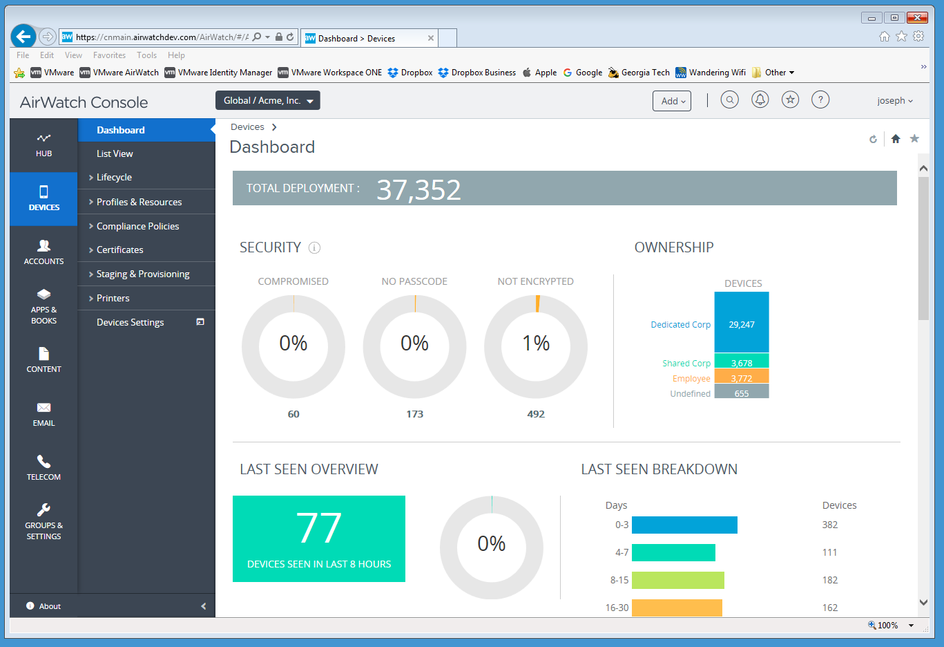 AirWatch dashboard screenshot