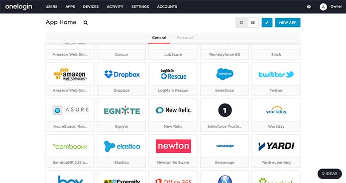 OneLogin Integration - Dropbox Business Onelogin