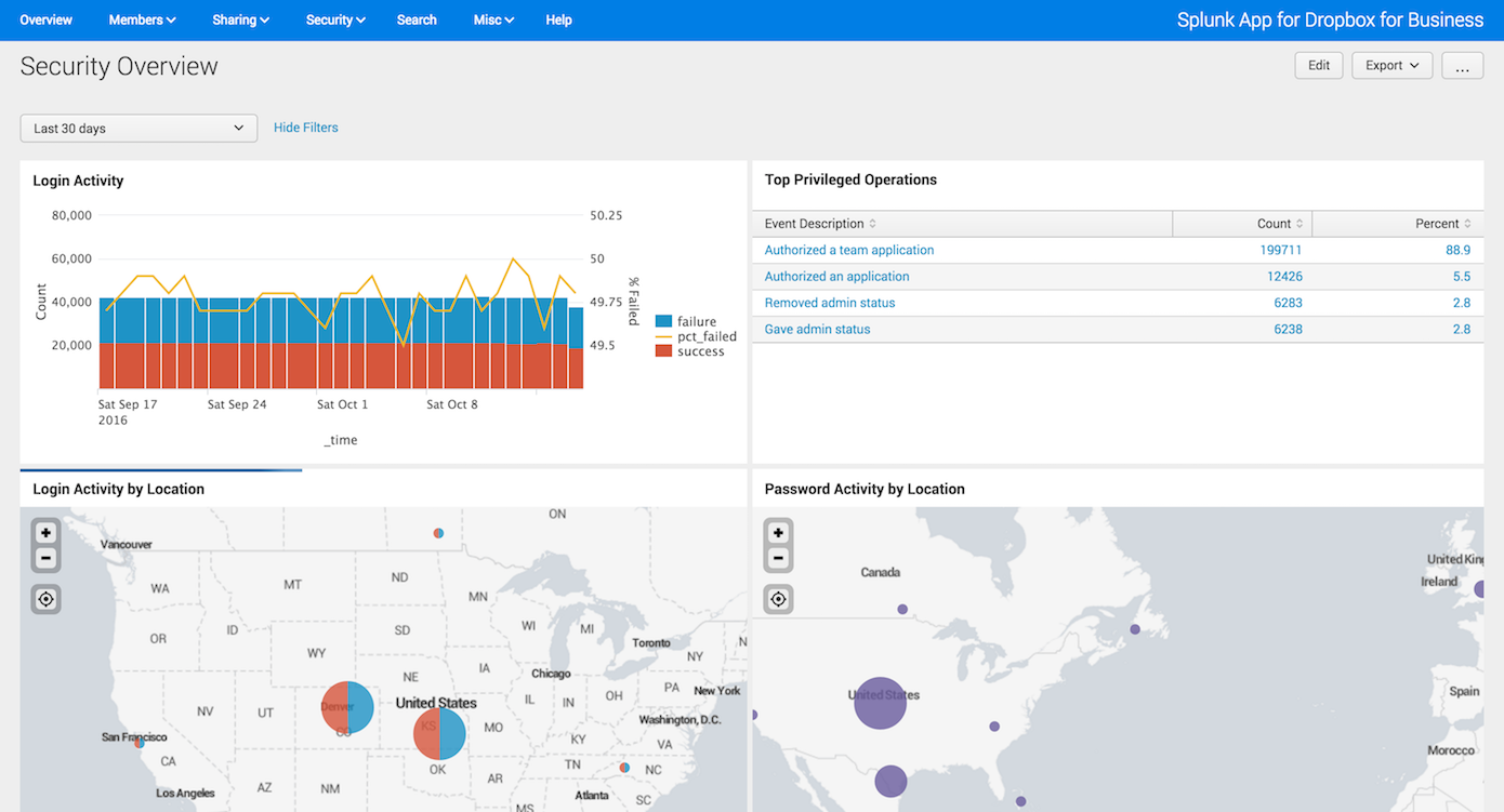 Splunk – Screenshot 2