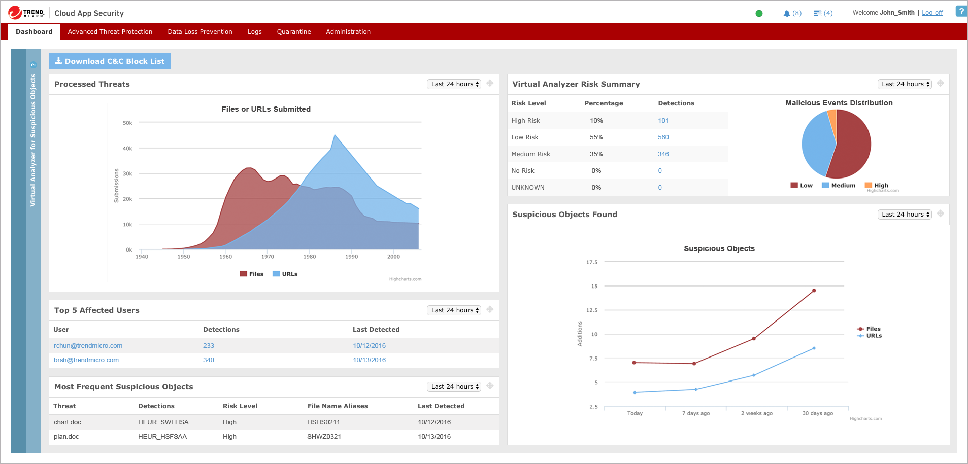 Trend Micro screenshot 2