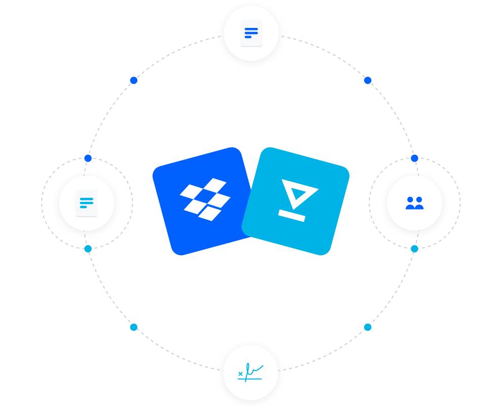 HelloSign + Dropbox