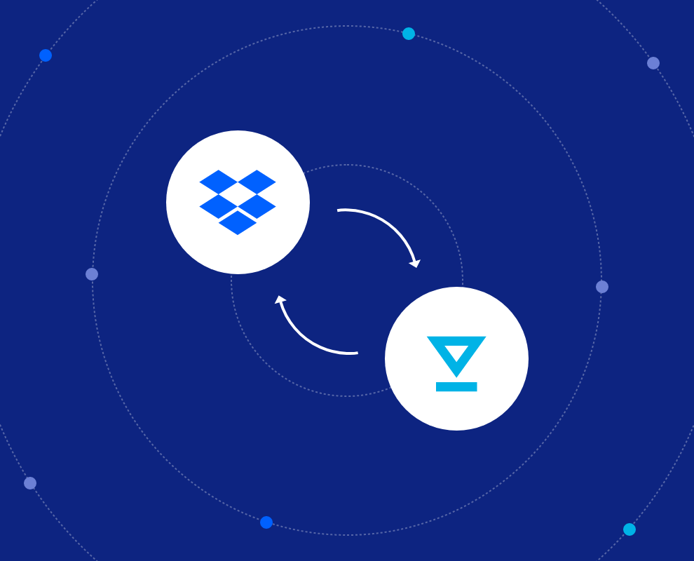 HelloSign and Dropbox