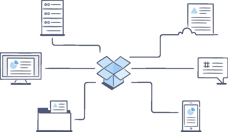 Dropbox DBX Platform