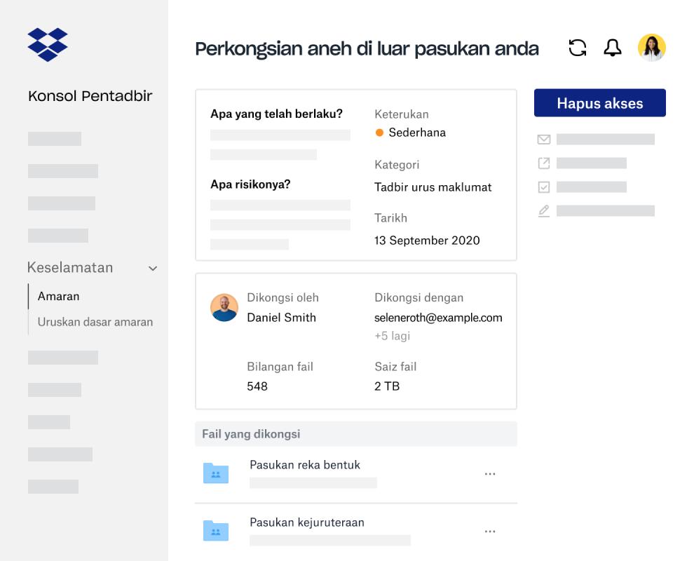 Papan pemuka statistik perusahaan dalam Konsol Pentadbir Dropbox Business