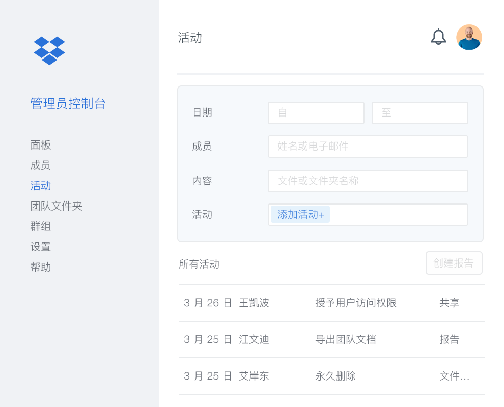Dropbox 管理控制台,其中包含一个 Dropbox 团队内的协作者活动列表的示例。