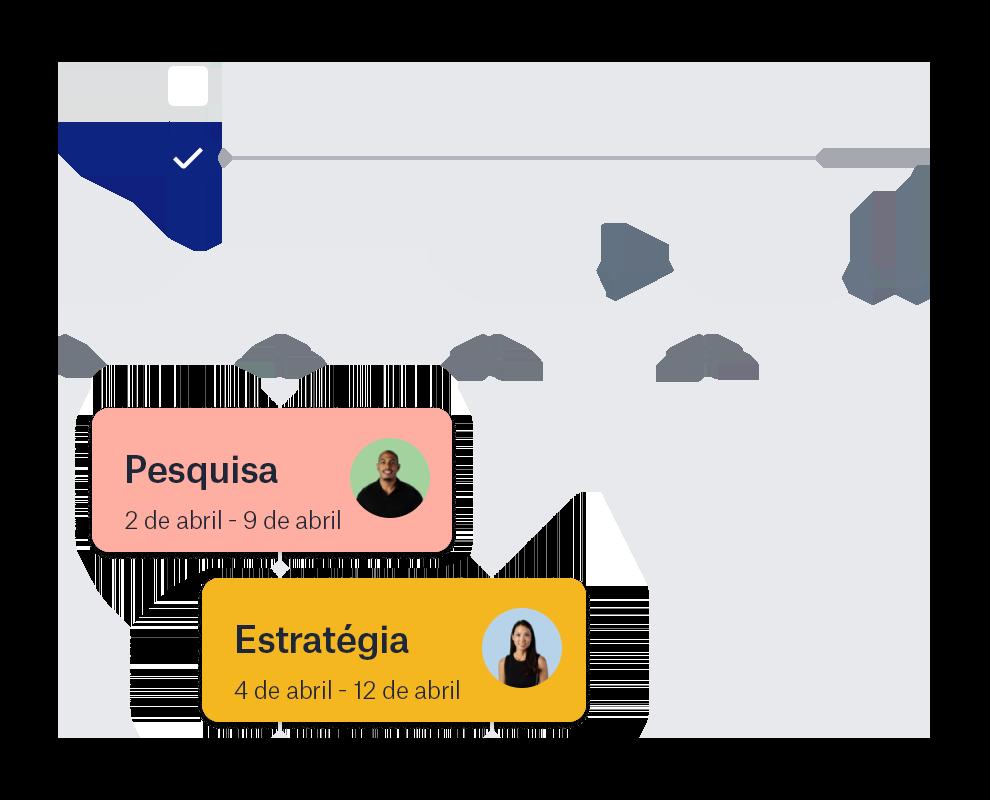 Recurso de linhas do tempo do Dropbox com ícones e datas de colaboradores.