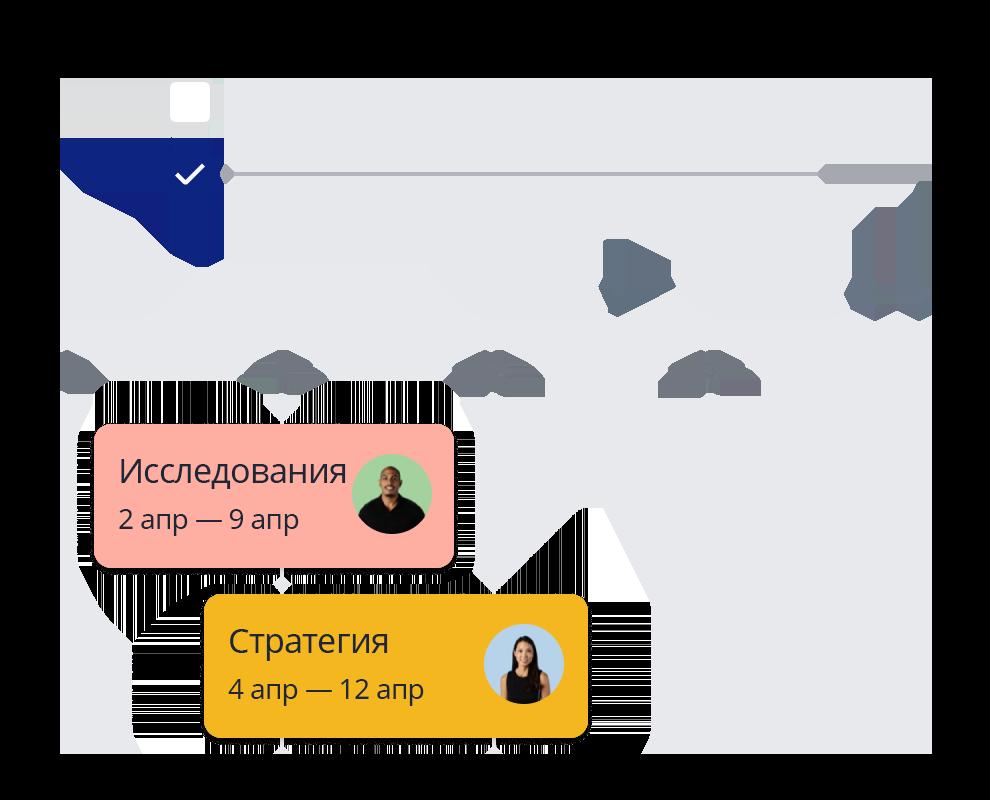 График работы Dropbox со значками участников и сроками.