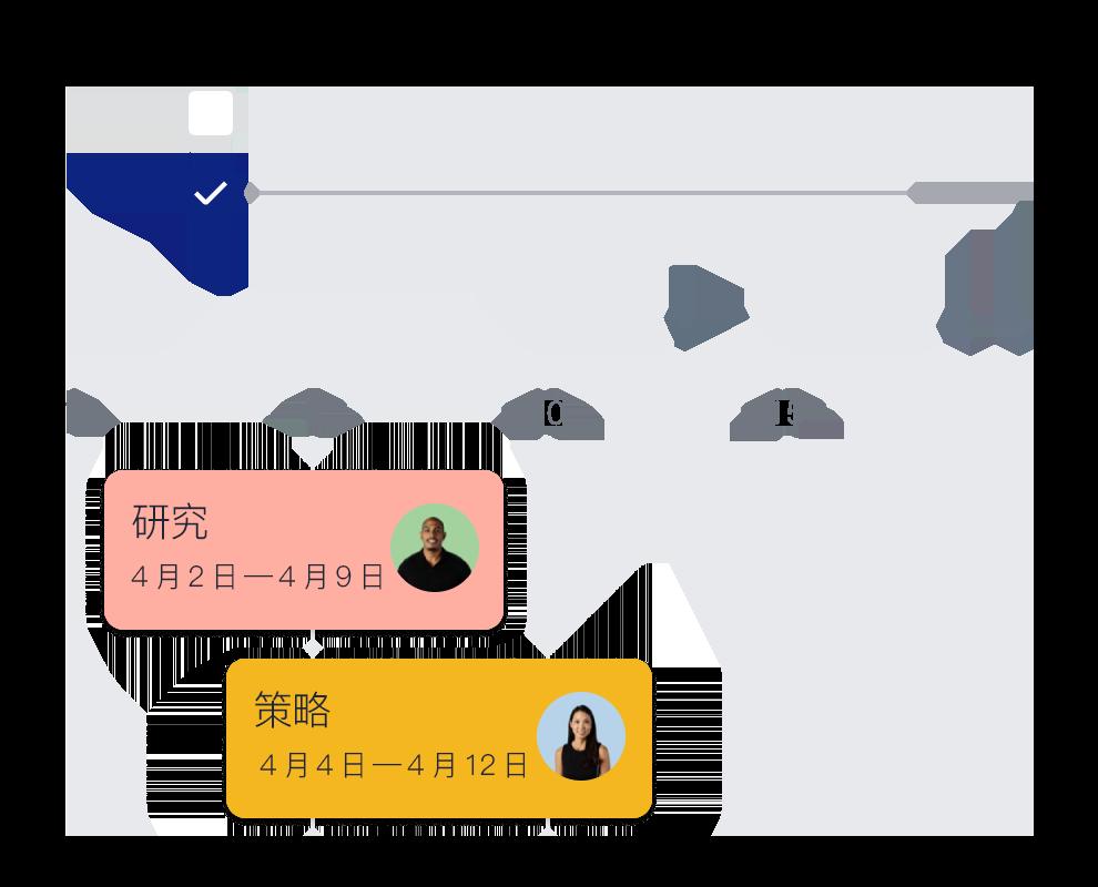 Dropbox 时间线功能带有协作者图标和日期。
