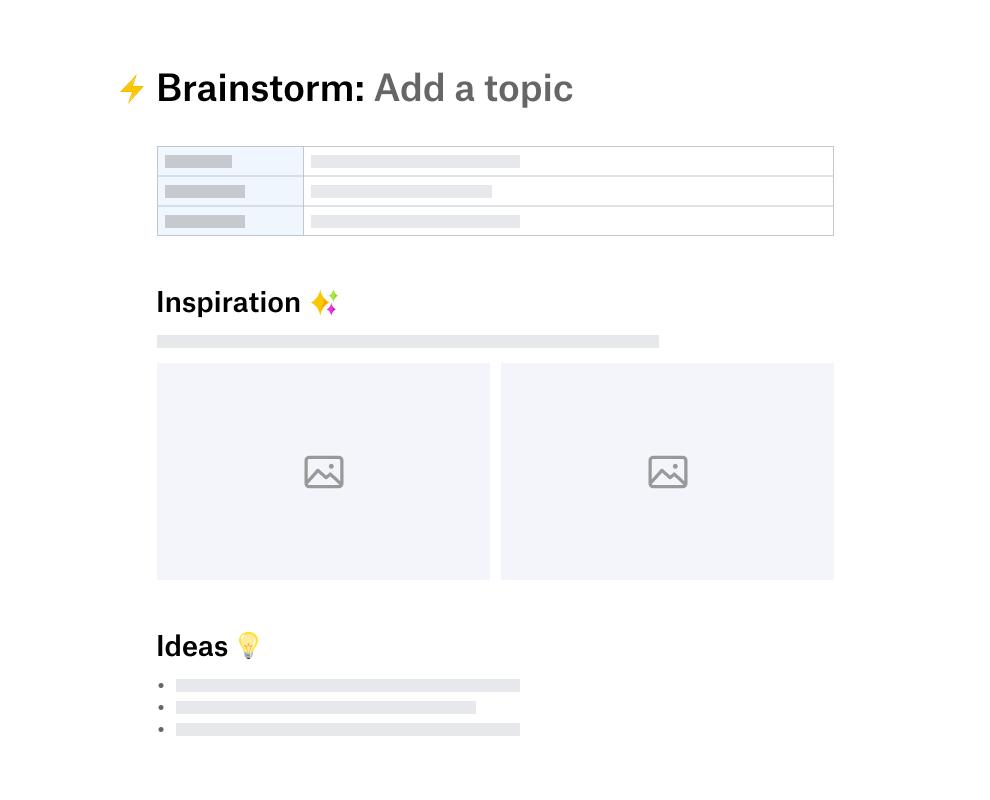 Modèle de brainstorming divisé en deux sections, l'une étant dédiée aux sources d'inspiration et l'autre aux idées