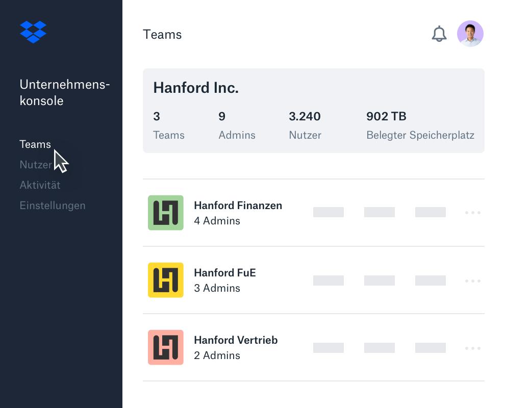 Beispiel der Oberfläche der Unternehmenskonsole von Dropbox mit einer Liste der untergeordneten Teams.