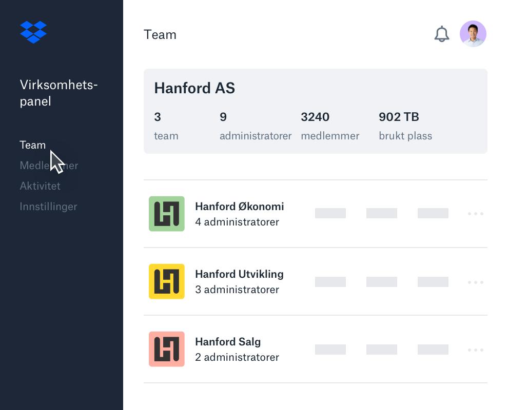 Eksempel virksomhetspanelgrensesnitt med liste over underteamene.