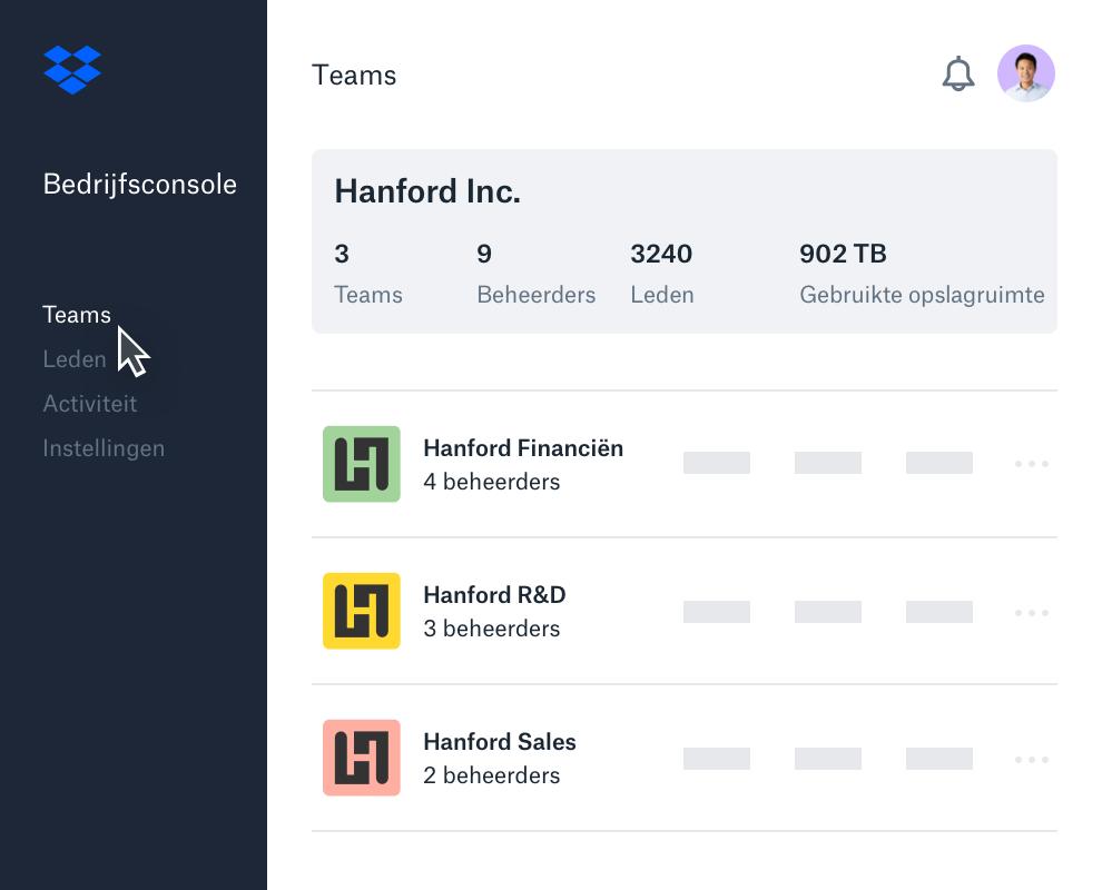 Voorbeeld van de beheerconsole van Dropbox Enterprise met een lijst van subteams.