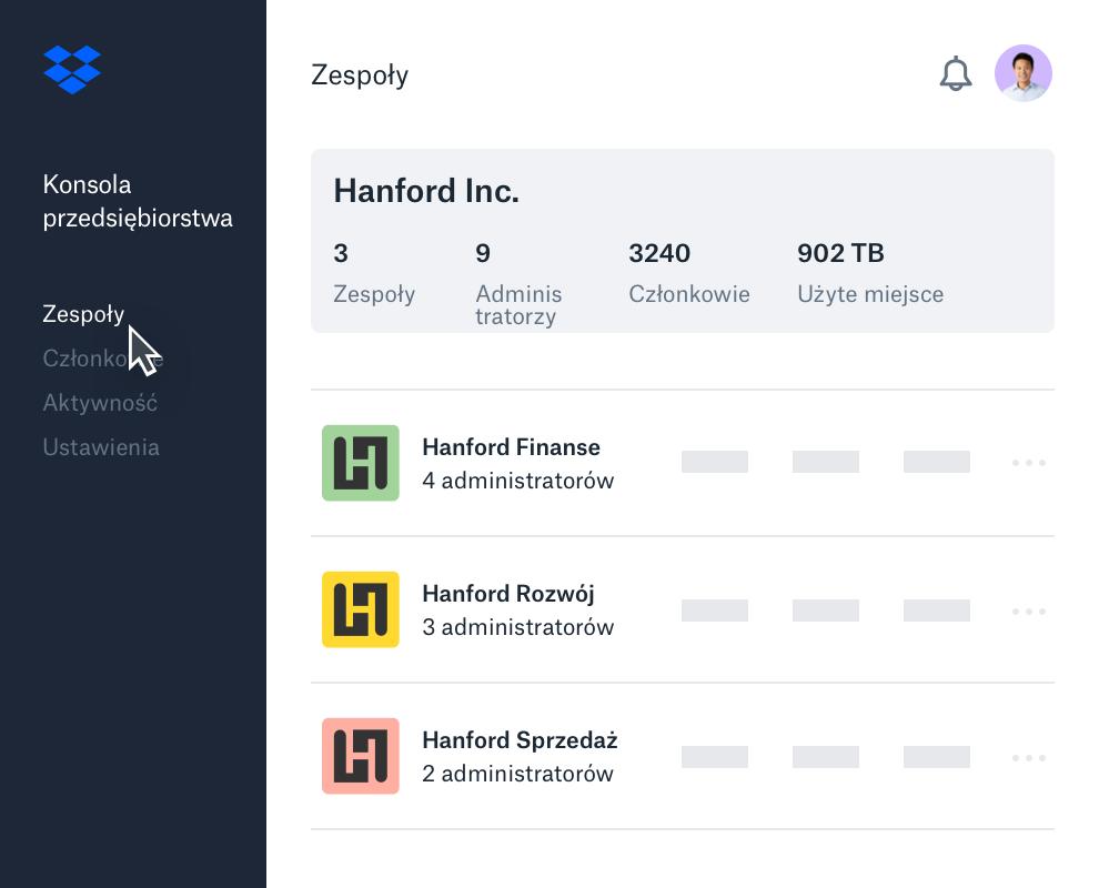 Przykładowy interfejs konsoli przedsiębiorstwa Dropbox, zawierający listę podzespołów.
