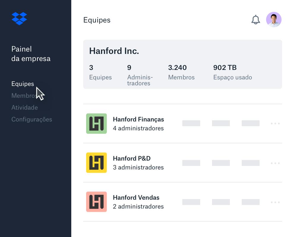 Exemplo de interface do painel da empresa do Dropbox com uma lista de subequipes.