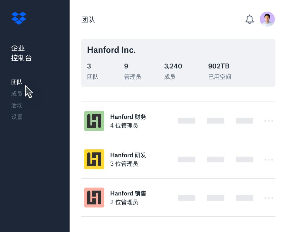 示例:Dropbox 企业控制台界面子团队列表。