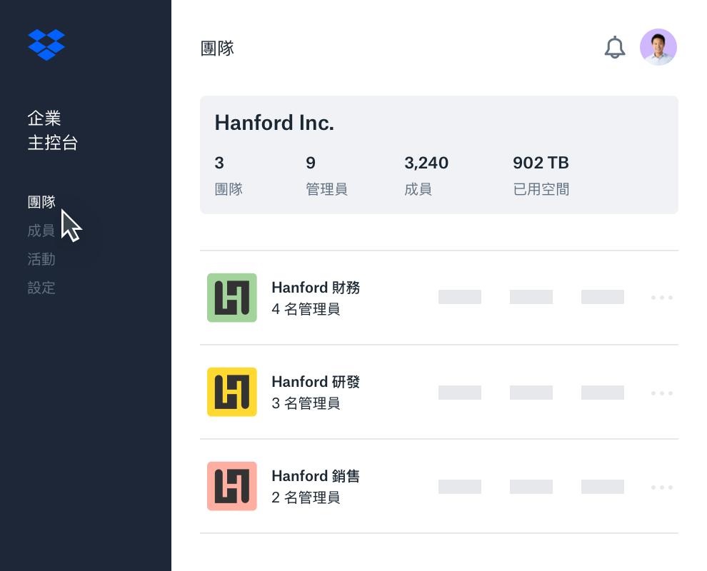 範例 Dropbox 企業管理員主控台介面可列出子工作團隊。