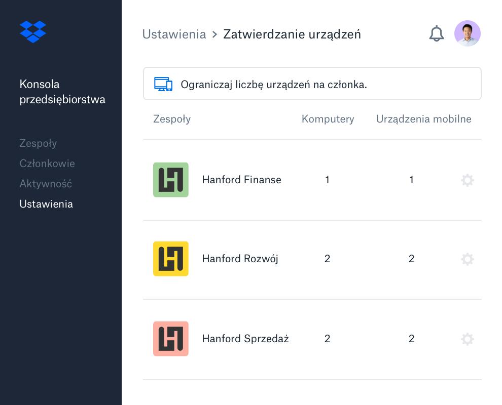 Interfejs zatwierdzania urządzeń w ramach konsoli przedsiębiorstwa Dropbox.