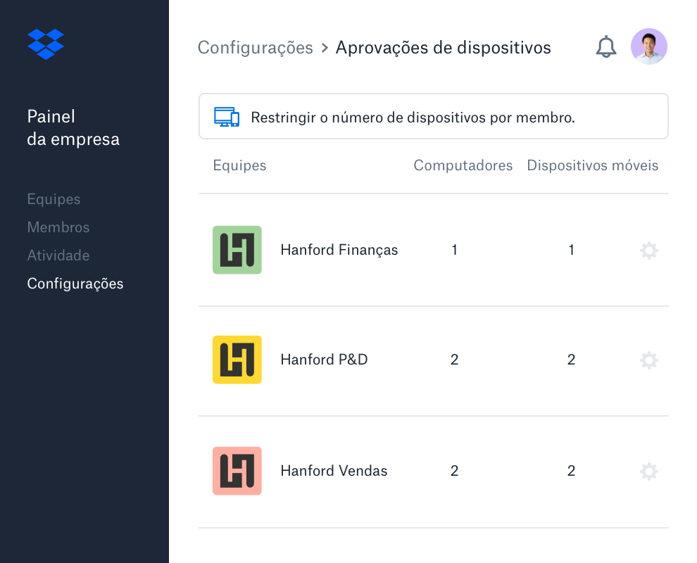 Interface de aprovações de dispositivos no painel da empresa do Dropbox.