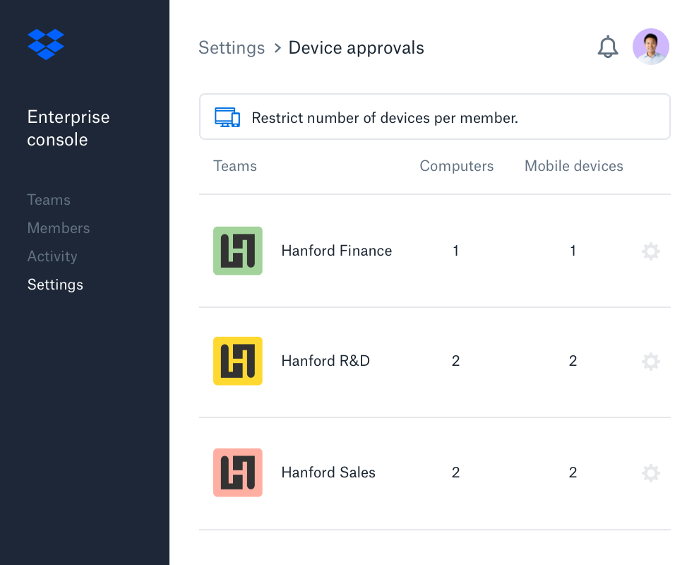 Device approvals interface within the Dropbox enterprise console.