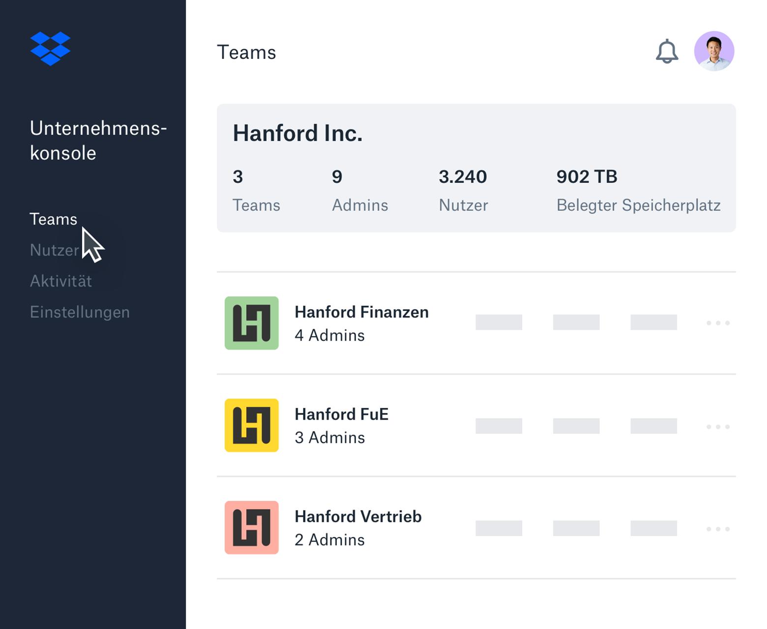 Beispiel der Oberfläche der Unternehmenskonsole von Dropbox mit einer Liste der untergeordneten Teams und einer Übersicht der Teammitglieder.
