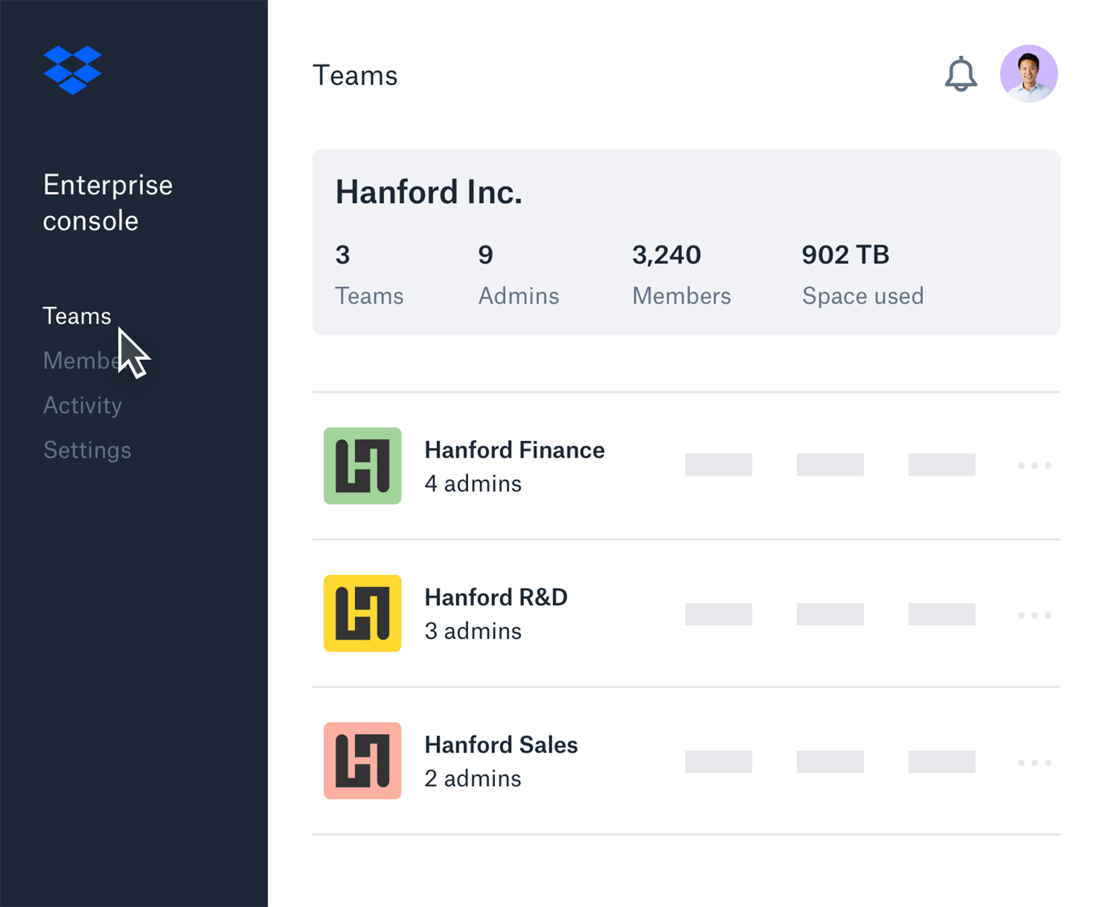 Example Dropbox enterprise console interface with a list of sub teams and a team member overview.