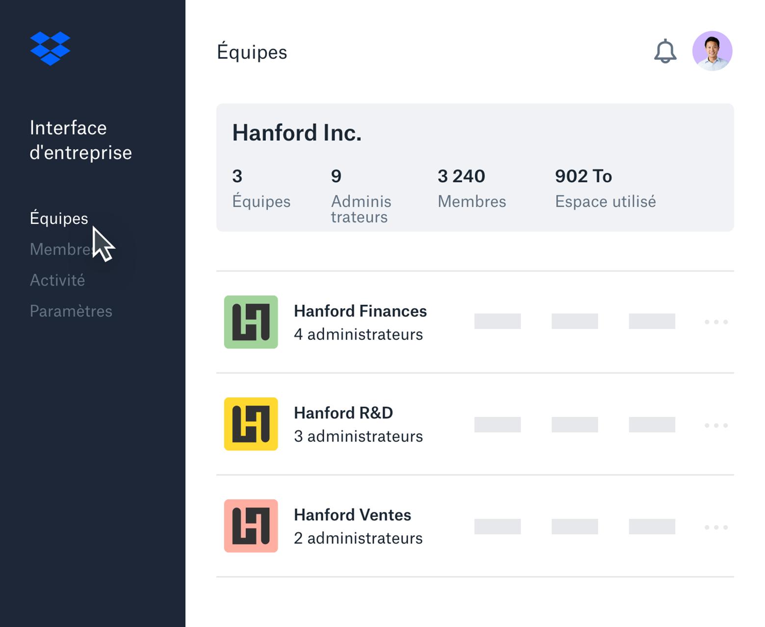 Interface d'entreprise Dropbox avec liste de sous-équipes et vue d'ensemble des membres d'équipe