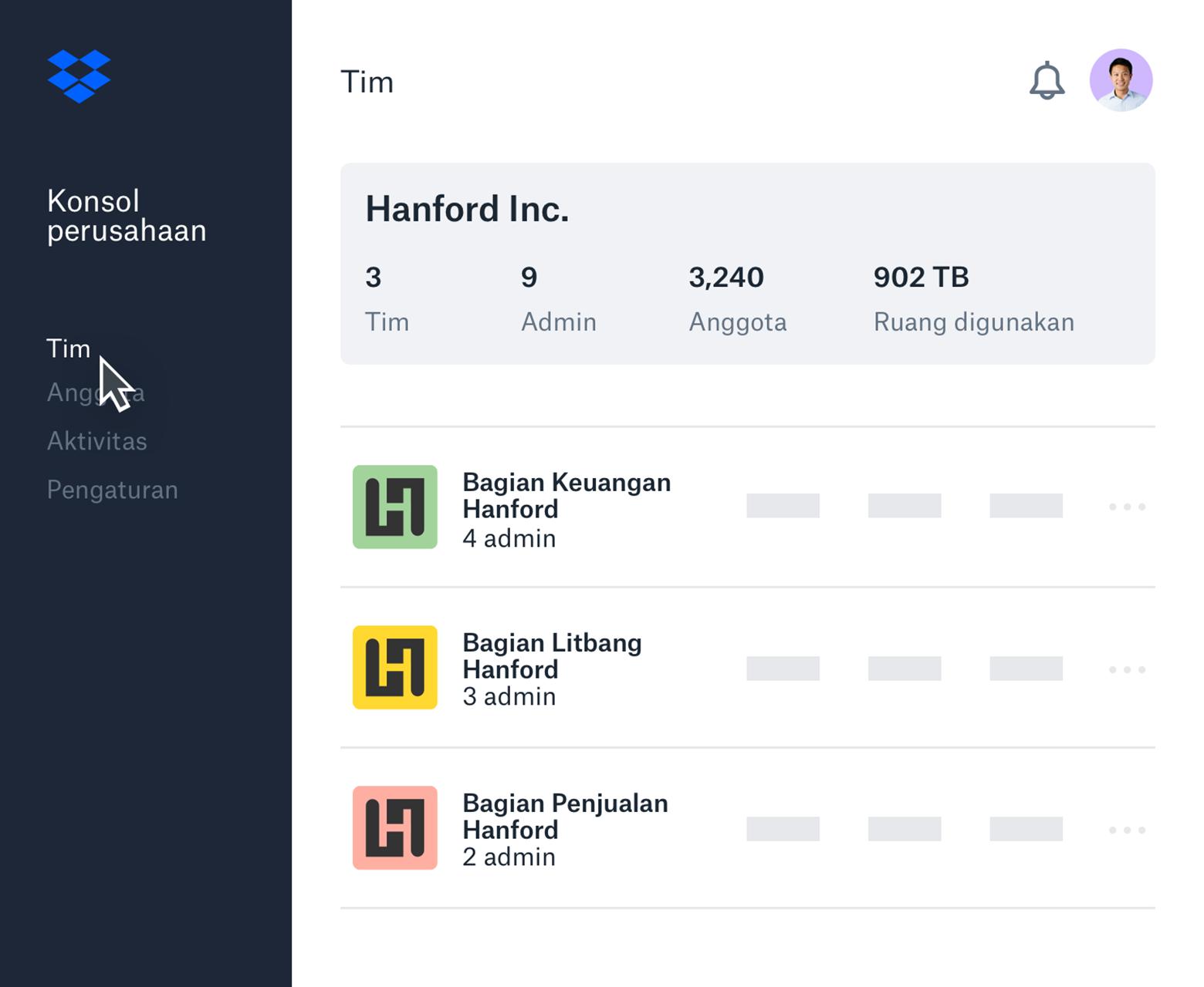 Contoh antarmuka konsol Dropbox untuk perusahaan dengan daftar sub tim dan gambaran anggota tim.