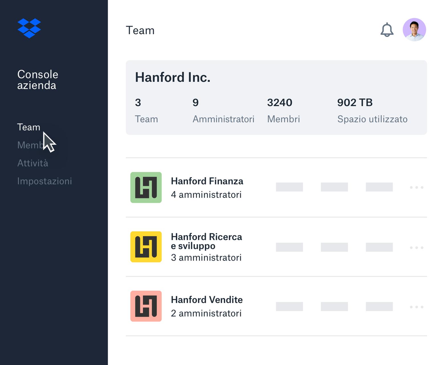 Esempio di interfaccia della console aziendale di Dropbox con un elenco di sotto-team e una panoramica dei membri del team.