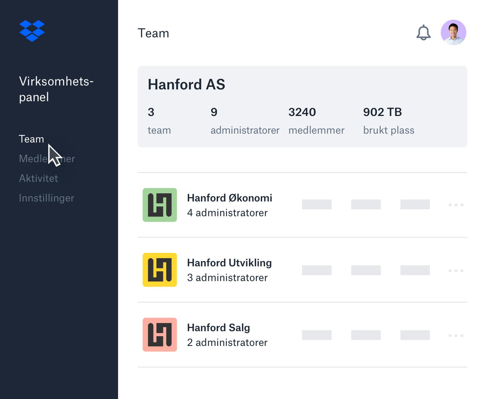 Eksempel på Dropbox-virksomhetspanelgrensesnitt med en liste over underteam og oversikt over teammedlemmer.