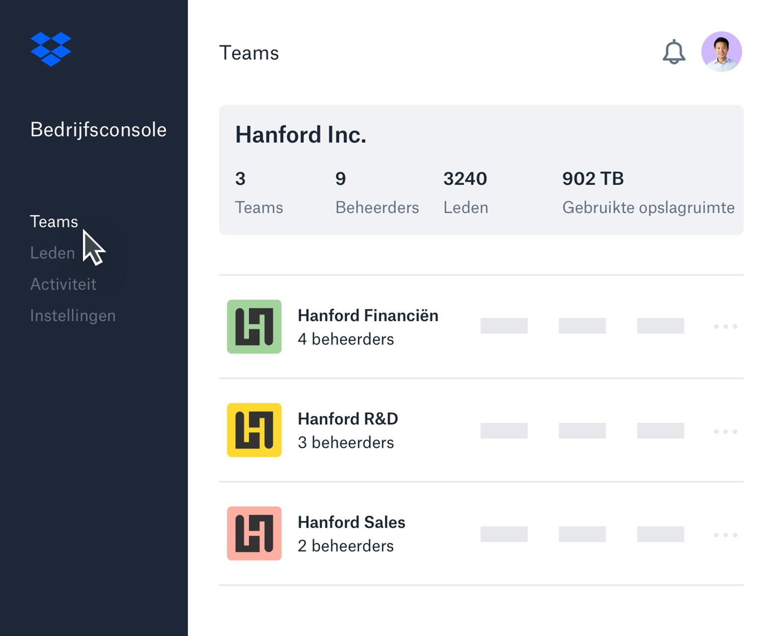 Voorbeeld van de beheerconsole van Dropbox Enterprise met een lijst van subteams en een overzicht van de teamleden.
