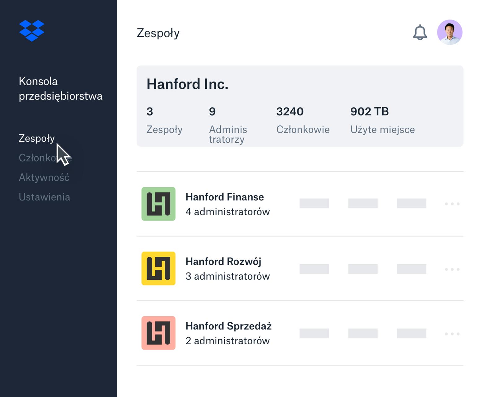 Przykładowy interfejs konsola przedsiębiorstwa Dropbox zawierający listę podzespołów i przegląd członków zespołu.