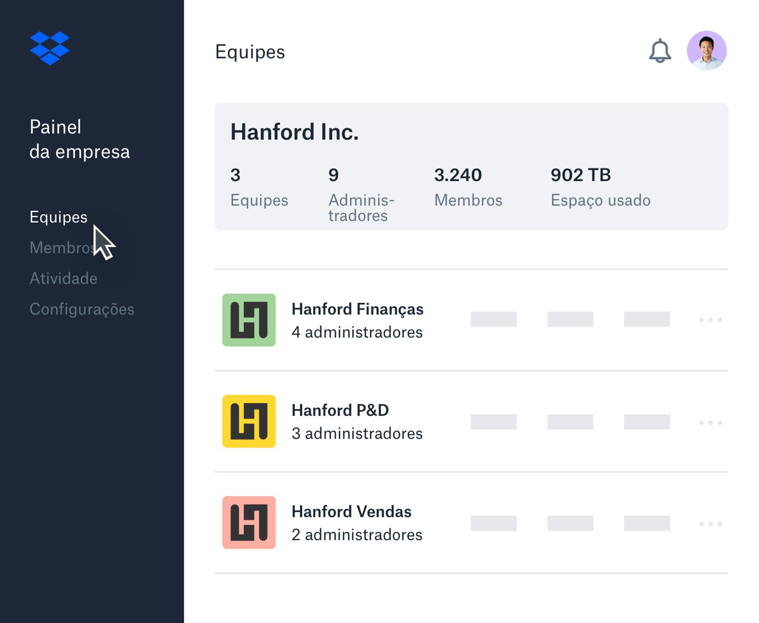 Exemplo de interface de painel da empresa do Dropbox com uma lista de subequipes e uma visão geral de membros da equipe.