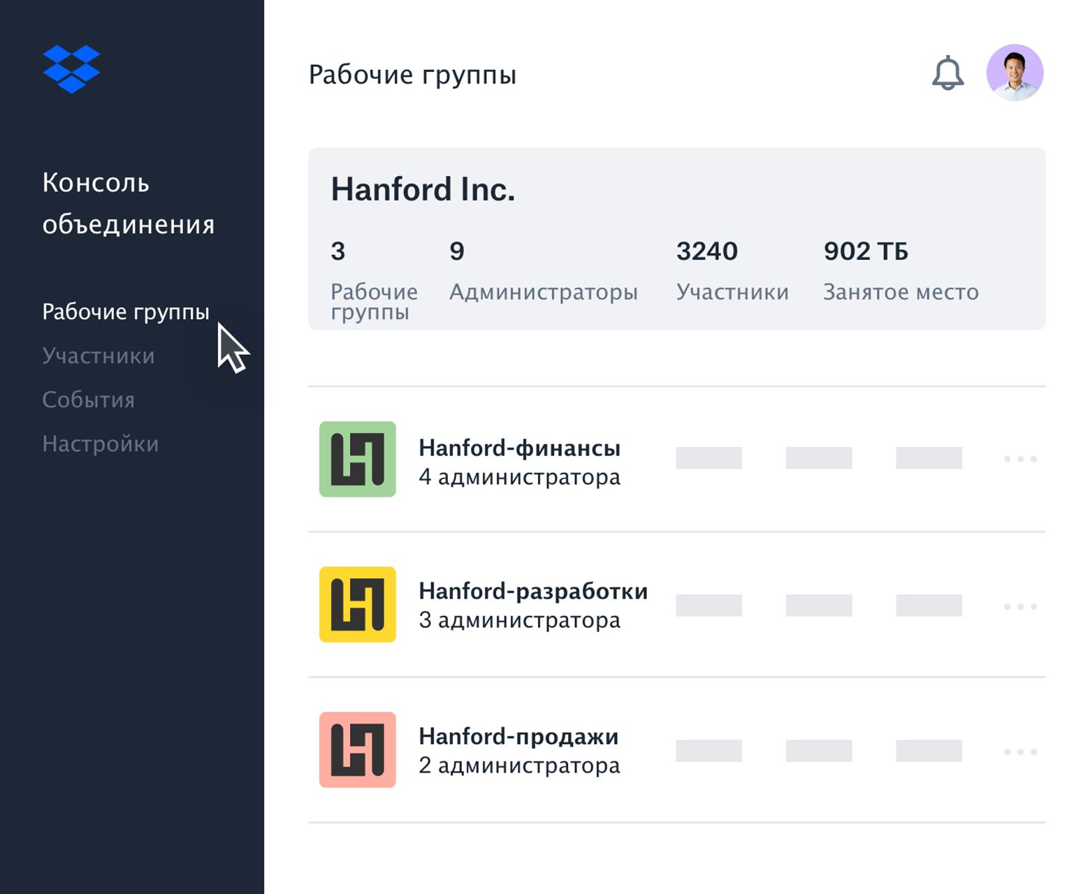 Пример интерфейса консоли объединения Dropbox с перечнем подгрупп и информацией об участниках групп.