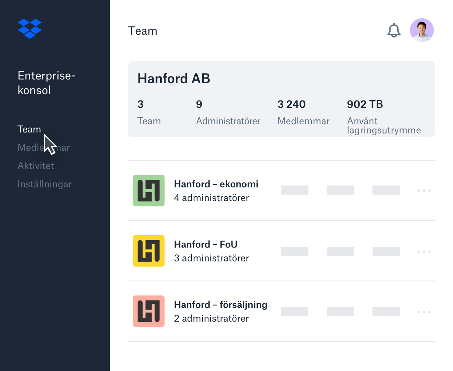 Exempel på Dropbox gränssnitt för enterprisekonsol med en lista med undergrupper och översikt över teammedlemmar.